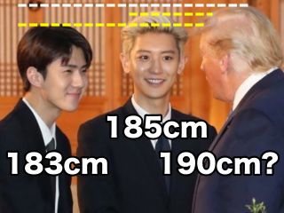 EXOメンバーとトランプ大統領の身長比較画像