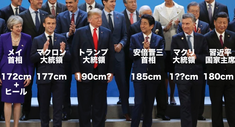 G20各国首脳陣身長比較