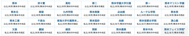 熊本市内高校一覧
